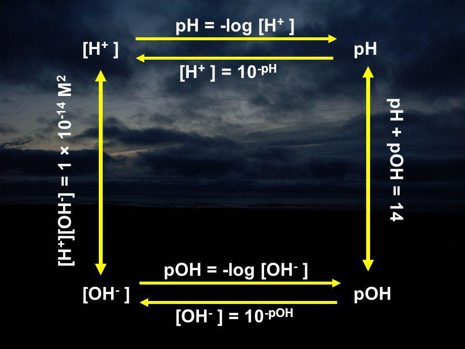 pH = -log [H+ ] [H+ ] pH. [H+ ] = 10-pH. pH + pOH = 14. [H+][OH-] = 1 × 10-14 M2. pOH = -log [OH- ]